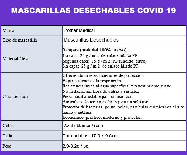 MASCARILLAS DESECHABLES SOLOMON